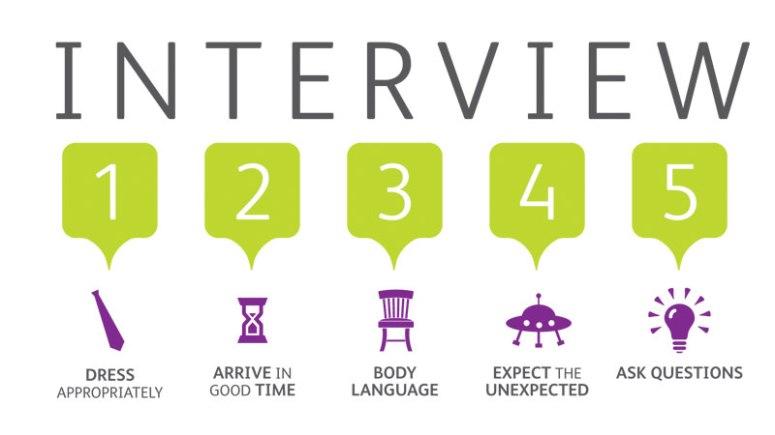 interview-checklist-large